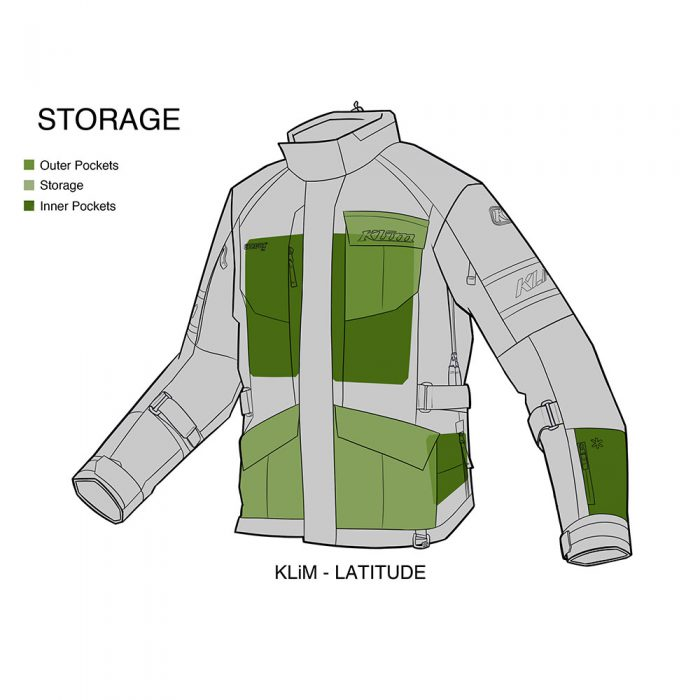 Klim_Latitude_Storage