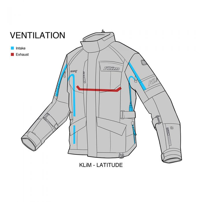 Klim_Latitude Ventilation